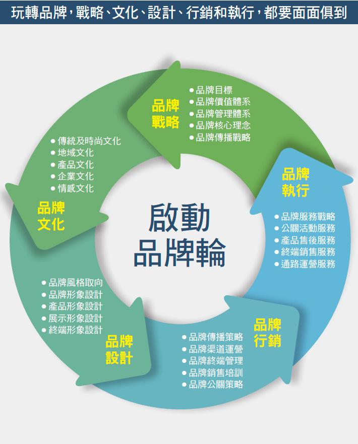 掌握三大策略,做好跨境電商!