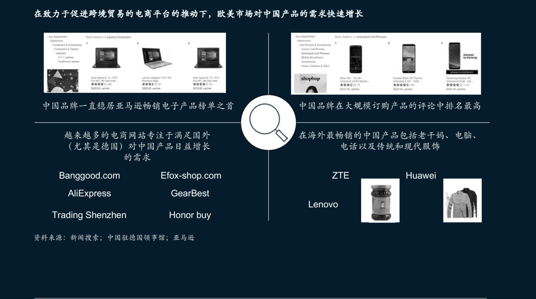 跨境關鍵報告|2020年《中國跨境電商市場研究白皮書》